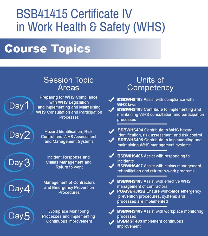 Training Aid Australia's Melbourne Cert IV WHS course topic areas and unit of competency