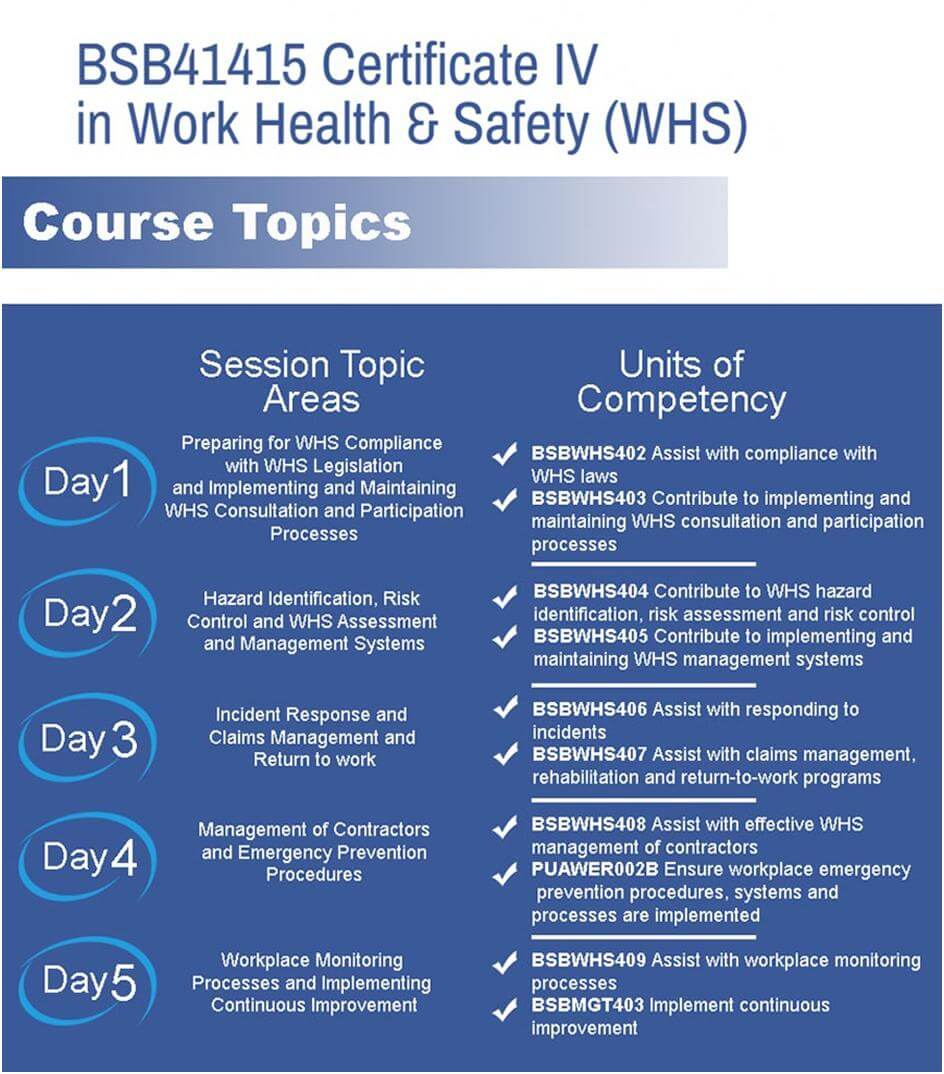 Certificate IV in Work Health and Safety Sydney - Cert IV WHS Course Melbourne